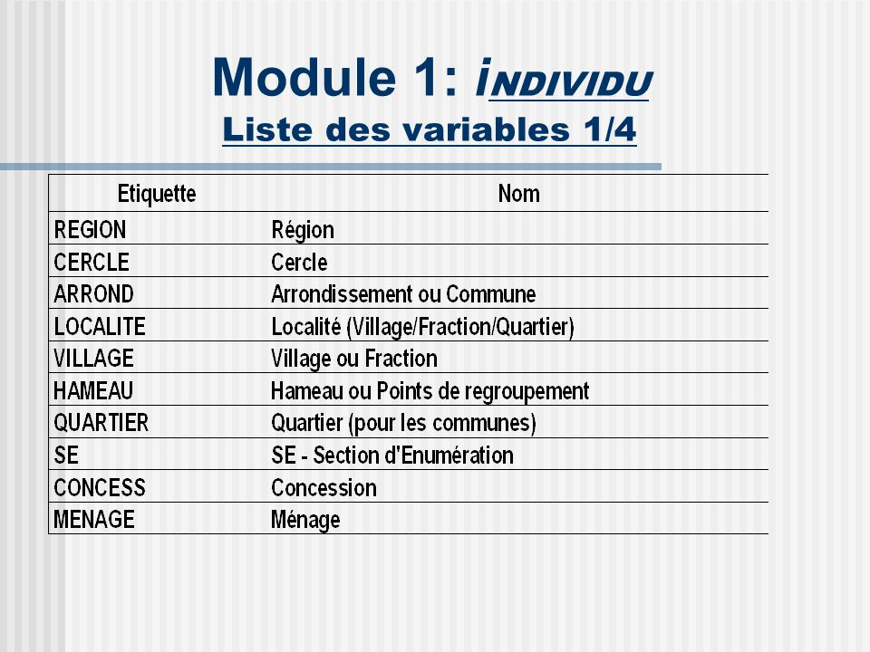Module 1: i NDIVIDU Liste des variables 1/4