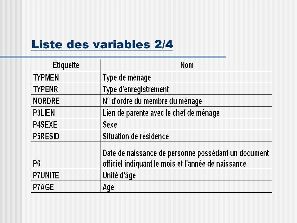 Liste des variables 2/4