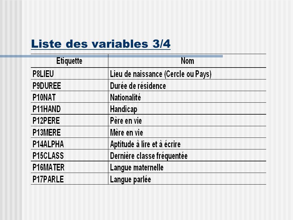 Liste des variables 3/4
