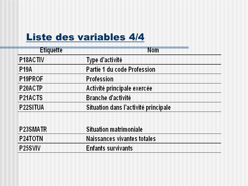 Liste des variables 4/4