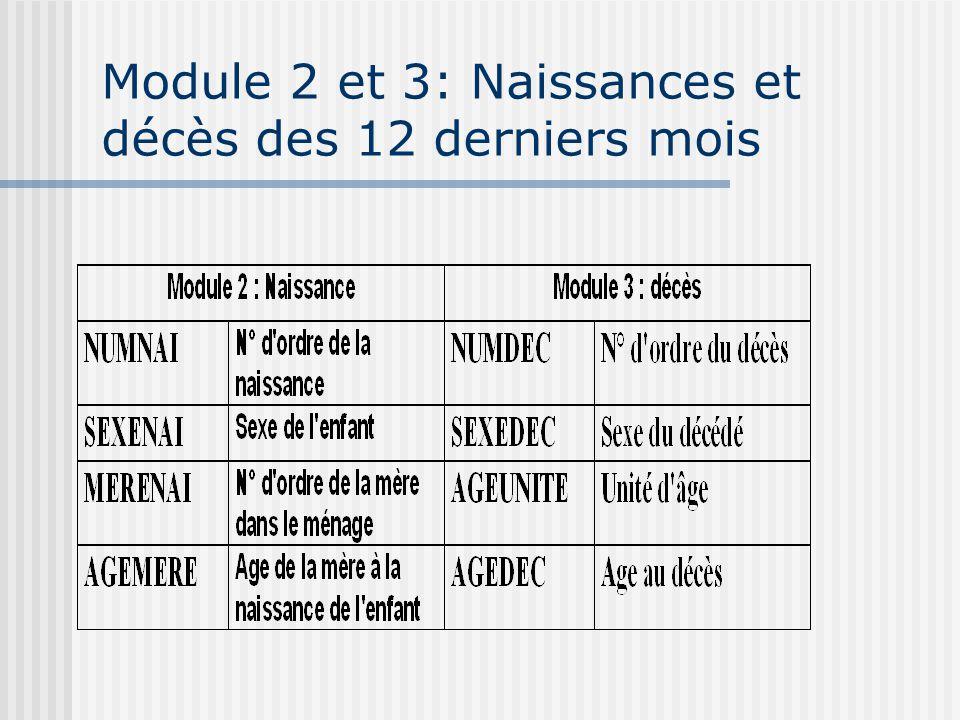 Module 2 et 3: Naissances et décès des 12 derniers mois