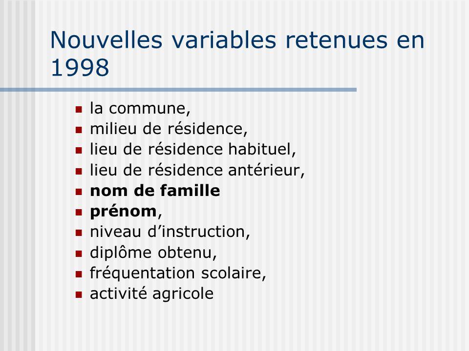 Nouvelles variables retenues en 1998 la commune, milieu de résidence, lieu de résidence habituel, lieu de résidence antérieur, nom de famille prénom, niveau d'instruction, diplôme obtenu, fréquentation scolaire, activité agricole