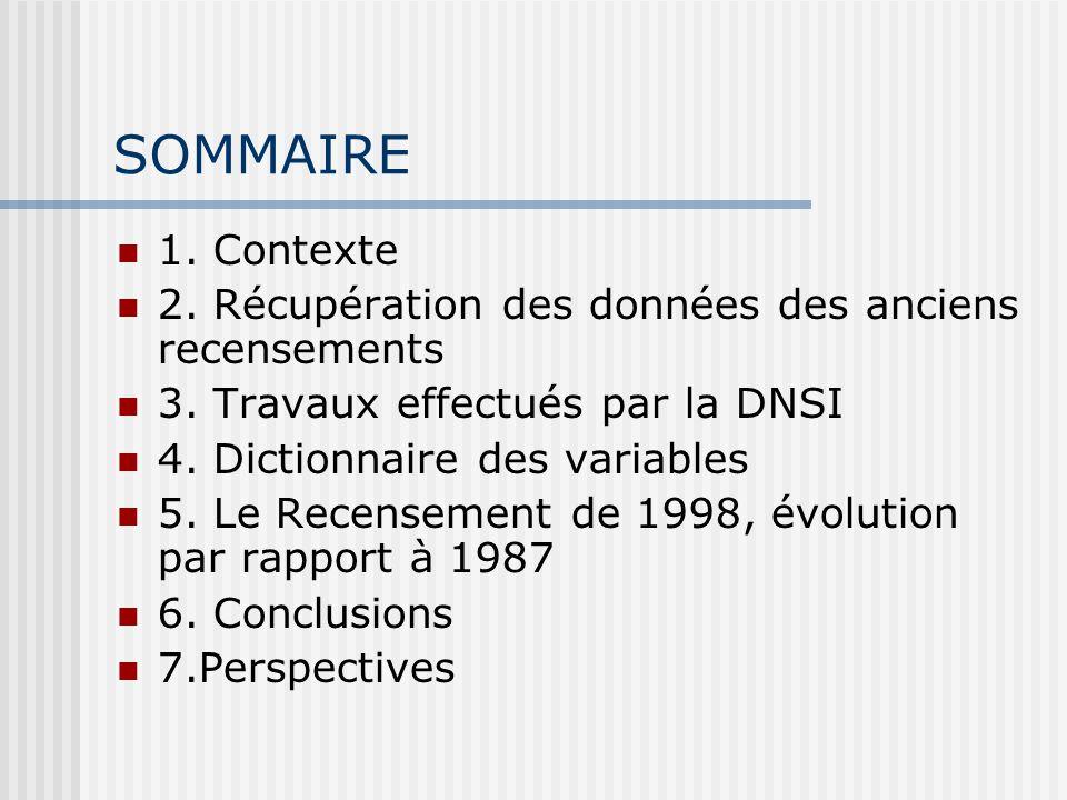 SOMMAIRE 1.Contexte 2. Récupération des données des anciens recensements 3.