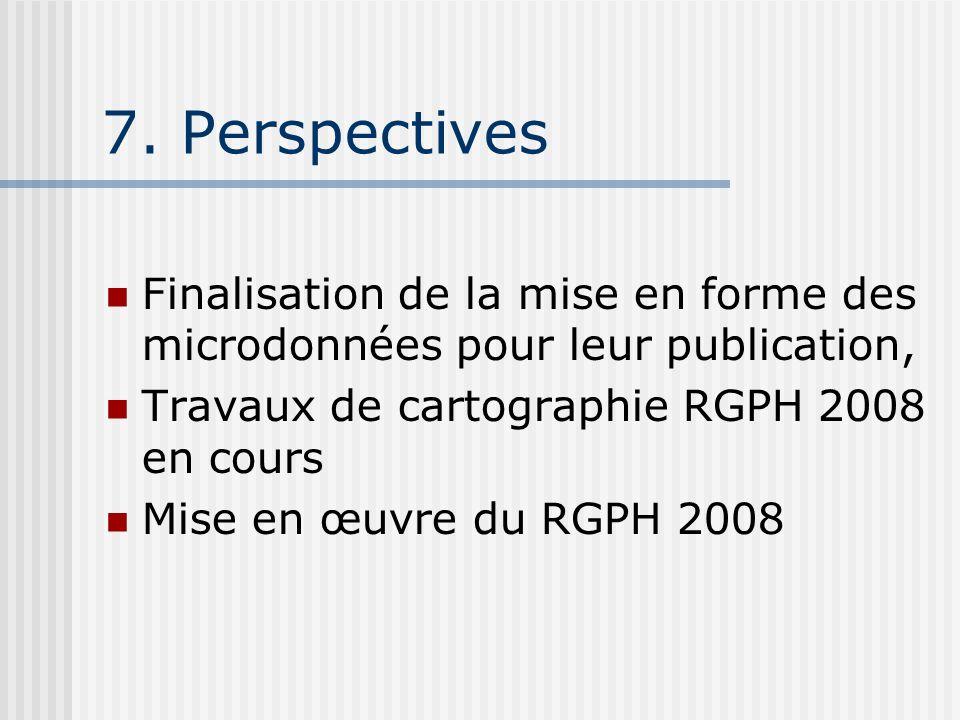 7. Perspectives Finalisation de la mise en forme des microdonnées pour leur publication, Travaux de cartographie RGPH 2008 en cours Mise en œuvre du R