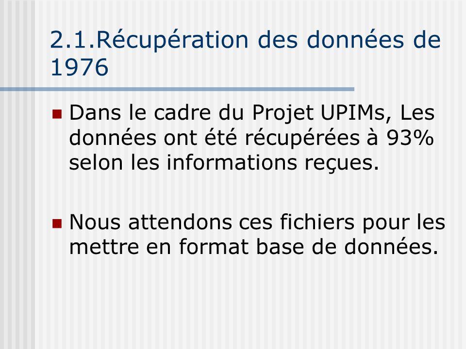 2.1.Récupération des données de 1976 Dans le cadre du Projet UPIMs, Les données ont été récupérées à 93% selon les informations reçues.