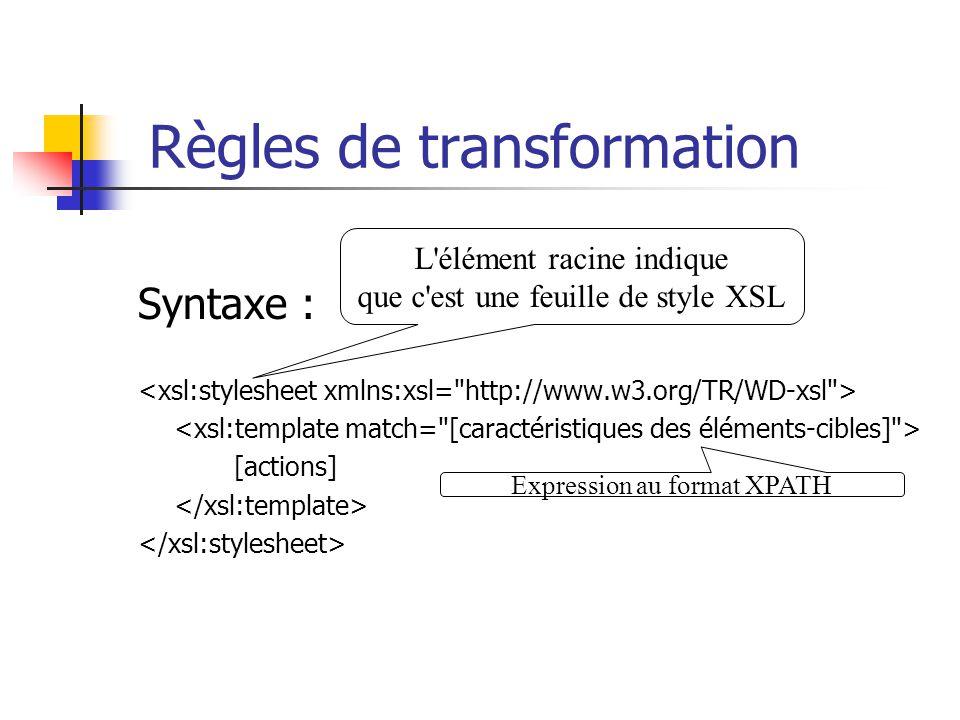 2ème étape : du XML vers . Application des règles de mises en forme Ex : FOP (J.
