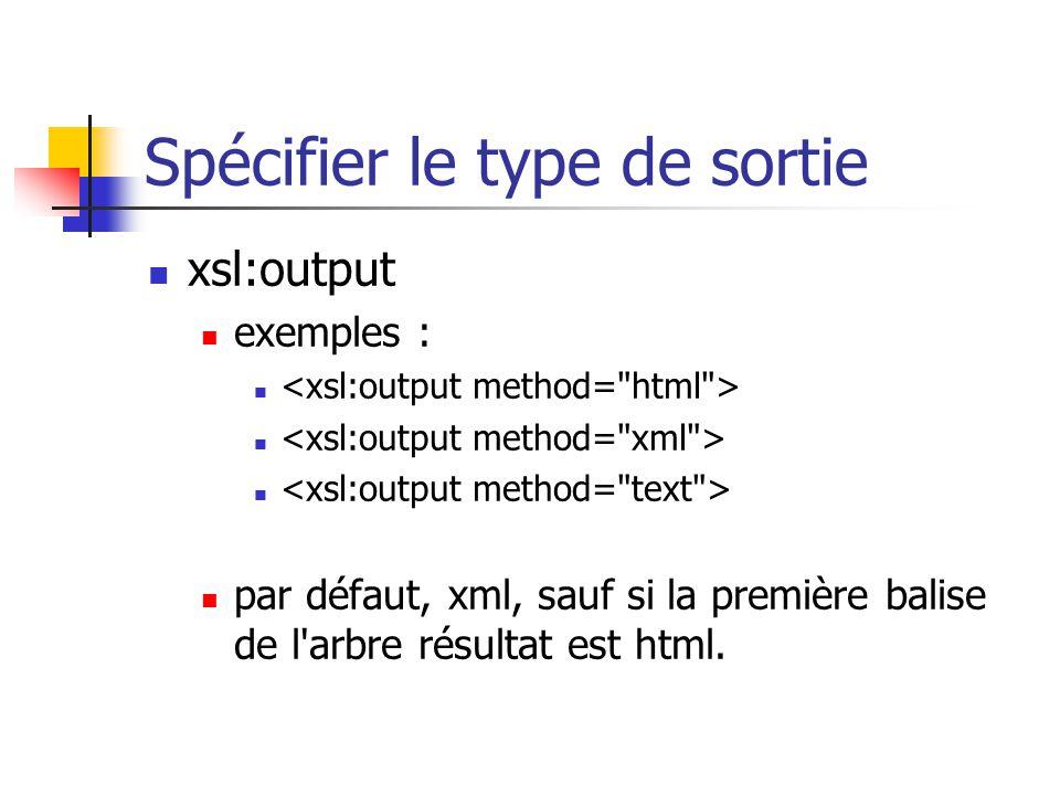 Gérer les espaces xsl:strip-space ne préserve pas les espaces dans les éléments xsl:preserve-space préserve les espaces dans les éléments