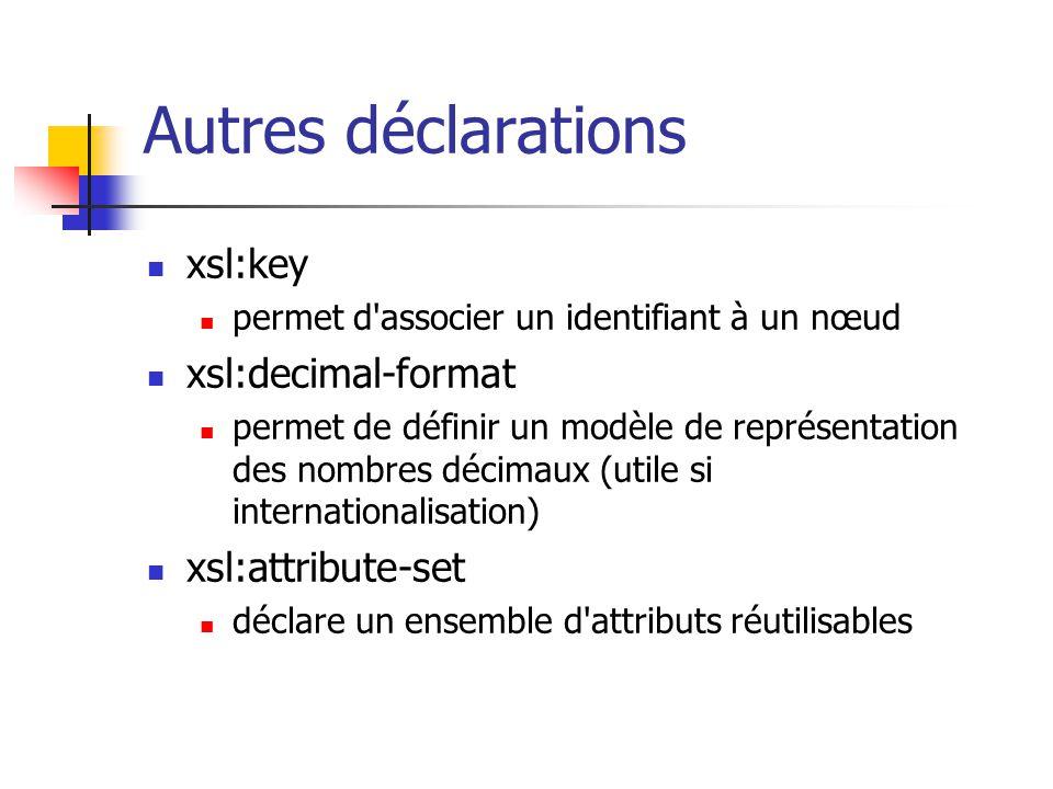 Déclarer des variables xsl:variable permet d affecter une valeur à une variable nommée xsl:param permet de déclarer un paramètre de la feuille de style.