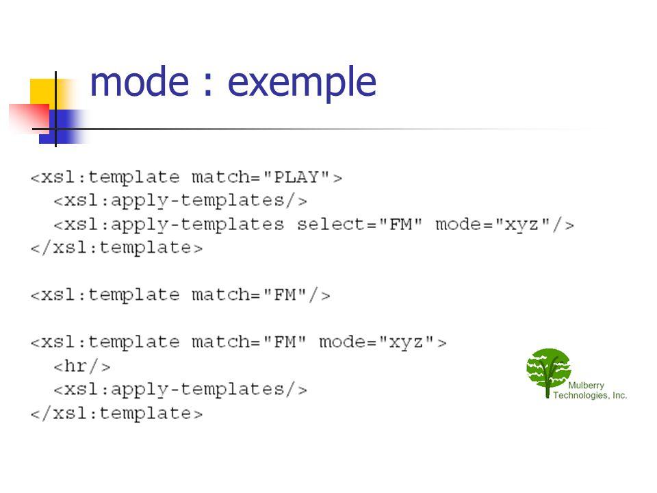 Attribut mode Si xsl:apply-templates a un attribut mode : il s'applique uniquement aux règles modèles des éléments ayant un attribut mode avec la même valeur