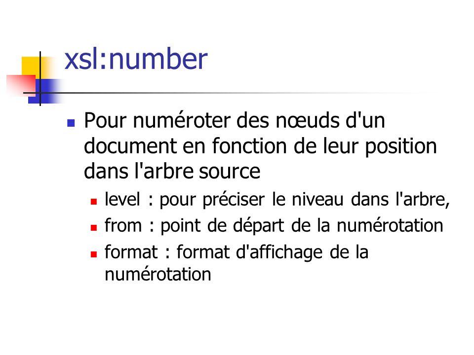 Des exemples… xsl:attribute Permet de rajouter dynamiquement des attributs à une balise HTML par exemple