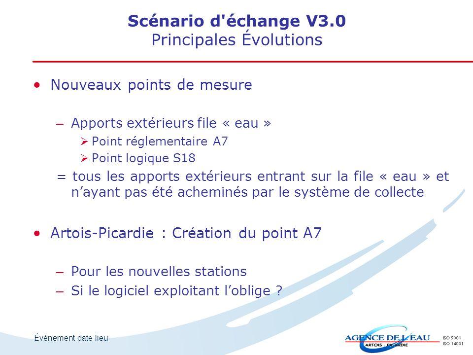 Nouveaux points de mesure – – Apports extérieurs file « eau »   Point réglementaire A7   Point logique S18 = tous les apports extérieurs entrant s