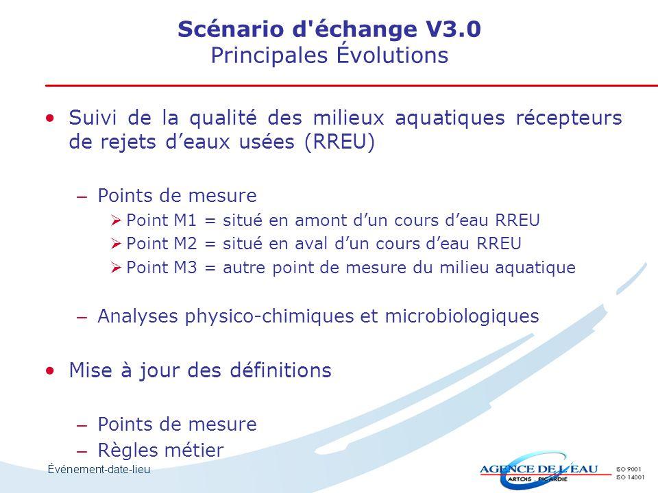 Événement-date-lieu Suivi de la qualité des milieux aquatiques récepteurs de rejets d'eaux usées (RREU) – – Points de mesure   Point M1 = situé en a