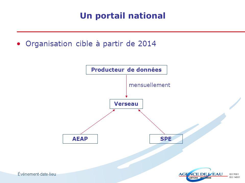 Événement-date-lieu Un portail national Organisation cible à partir de 2014 Producteur de données AEAPSPE Verseau mensuellement
