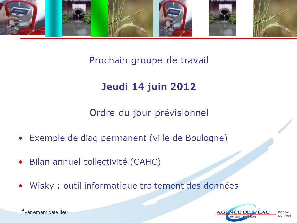 Événement-date-lieu Prochain groupe de travail Jeudi 14 juin 2012 Ordre du jour prévisionnel Exemple de diag permanent (ville de Boulogne) Bilan annue