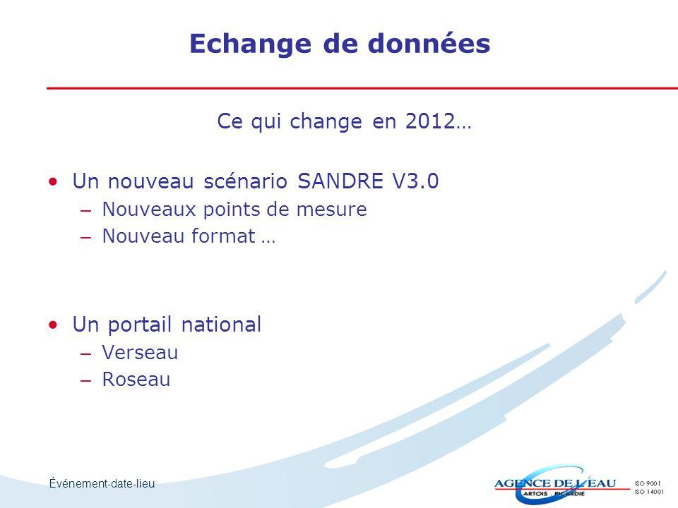 Événement-date-lieu Echange de données Ce qui change en 2012… Un nouveau scénario SANDRE V3.0 – – Nouveaux points de mesure – – Nouveau format … Un po