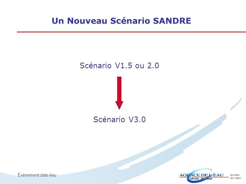 Événement-date-lieu Un Nouveau Scénario SANDRE Scénario V1.5 ou 2.0 Scénario V3.0