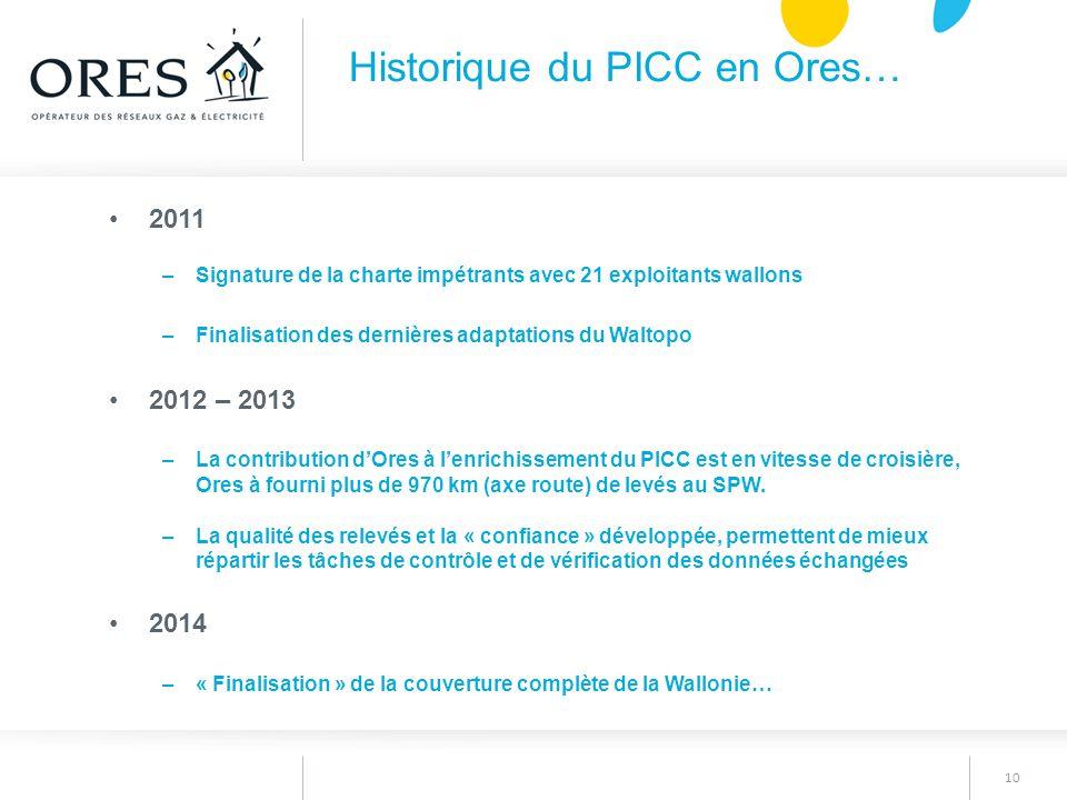 10 2011 –Signature de la charte impétrants avec 21 exploitants wallons –Finalisation des dernières adaptations du Waltopo 2012 – 2013 –La contribution
