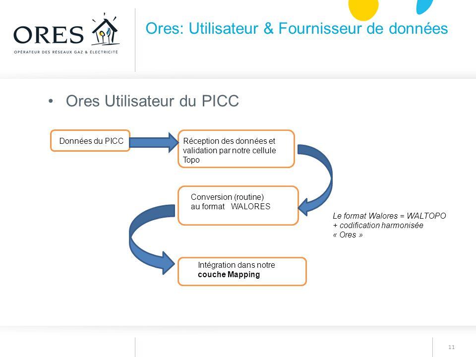 11 Ores Utilisateur du PICC Ores: Utilisateur & Fournisseur de données Données du PICCRéception des données et validation par notre cellule Topo Conve