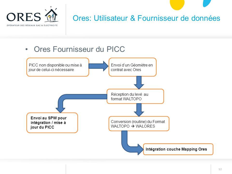 12 Ores Fournisseur du PICC Ores: Utilisateur & Fournisseur de données PICC non disponible ou mise à jour de celui-ci nécessaire Envoi d'un Géomètre e