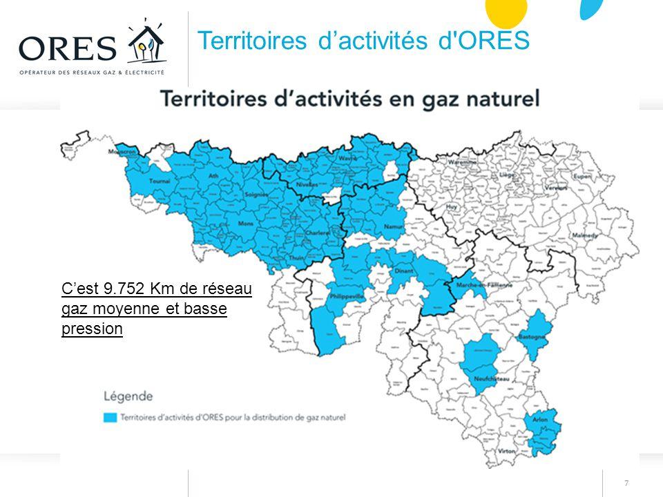 7 Territoires d'activités d'ORES C'est 9.752 Km de réseau gaz moyenne et basse pression