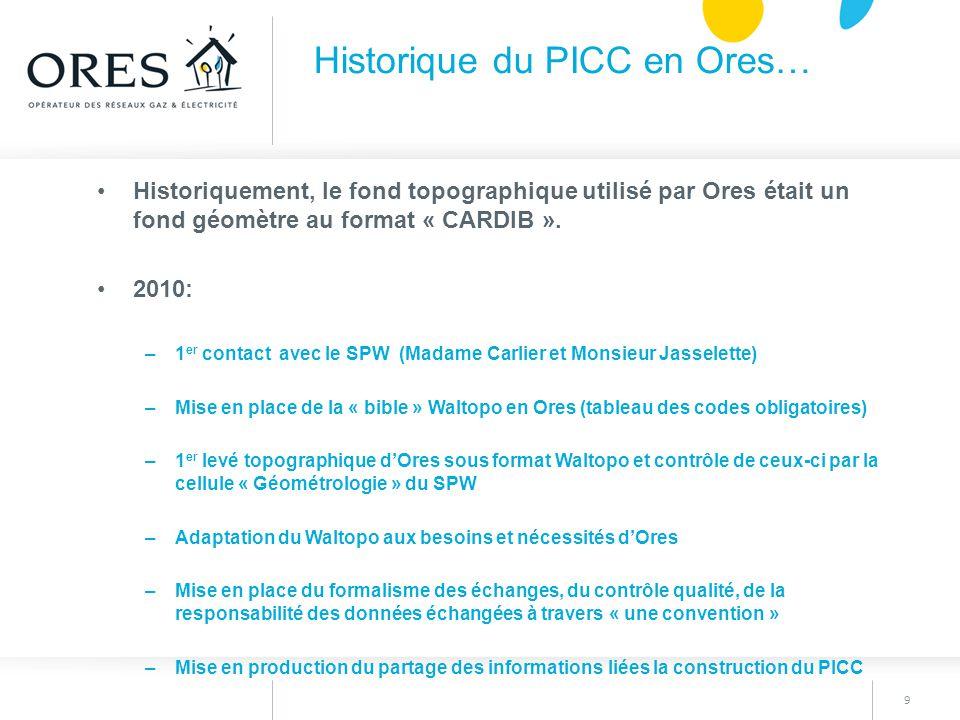 10 2011 –Signature de la charte impétrants avec 21 exploitants wallons –Finalisation des dernières adaptations du Waltopo 2012 – 2013 –La contribution d'Ores à l'enrichissement du PICC est en vitesse de croisière, Ores à fourni plus de 970 km (axe route) de levés au SPW.