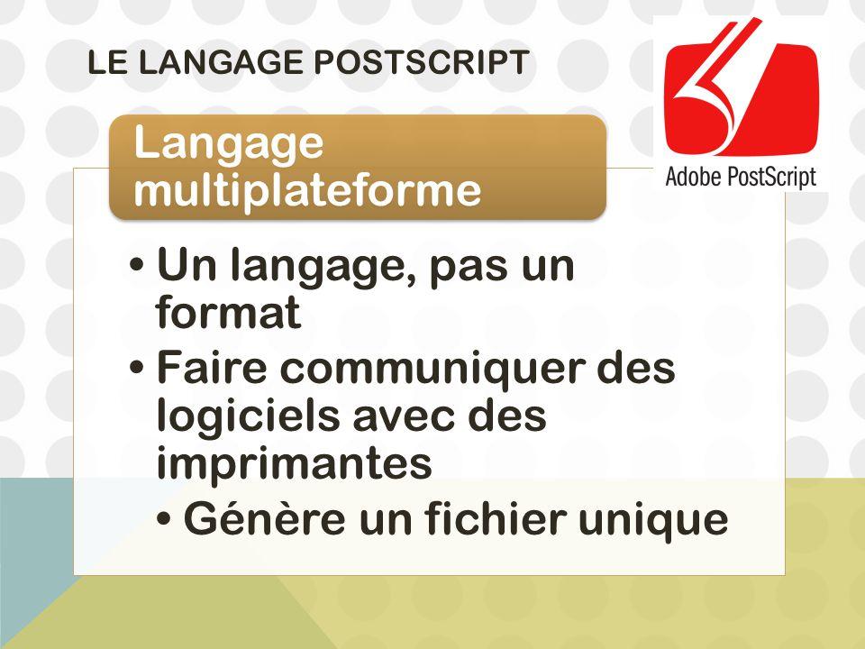 LE LANGAGE POSTSCRIPT Un langage, pas un format Faire communiquer des logiciels avec des imprimantes Génère un fichier unique Langage multiplateforme