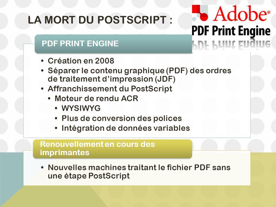 LA MORT DU POSTSCRIPT : Création en 2008 Séparer le contenu graphique (PDF) des ordres de traitement d'impression (JDF) Affranchissement du PostScript