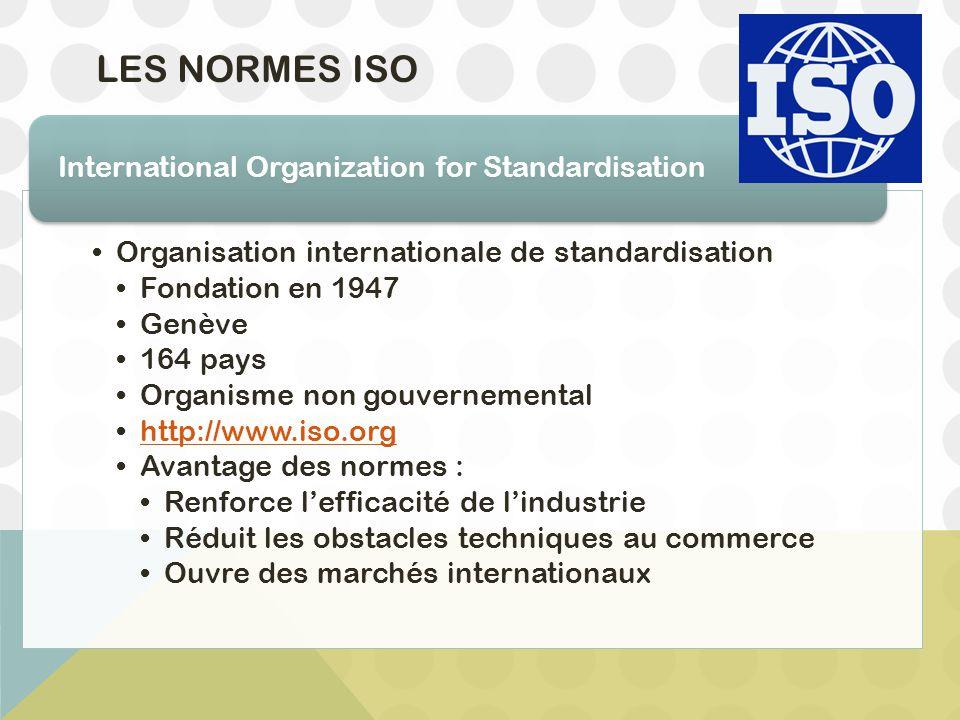 LES NORMES ISO Organisation internationale de standardisation Fondation en 1947 Genève 164 pays Organisme non gouvernemental http://www.iso.org Avanta
