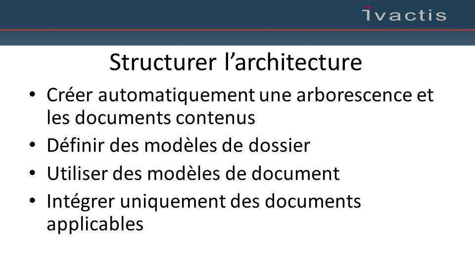 Structurer l'architecture Créer automatiquement une arborescence et les documents contenus Définir des modèles de dossier Utiliser des modèles de docu