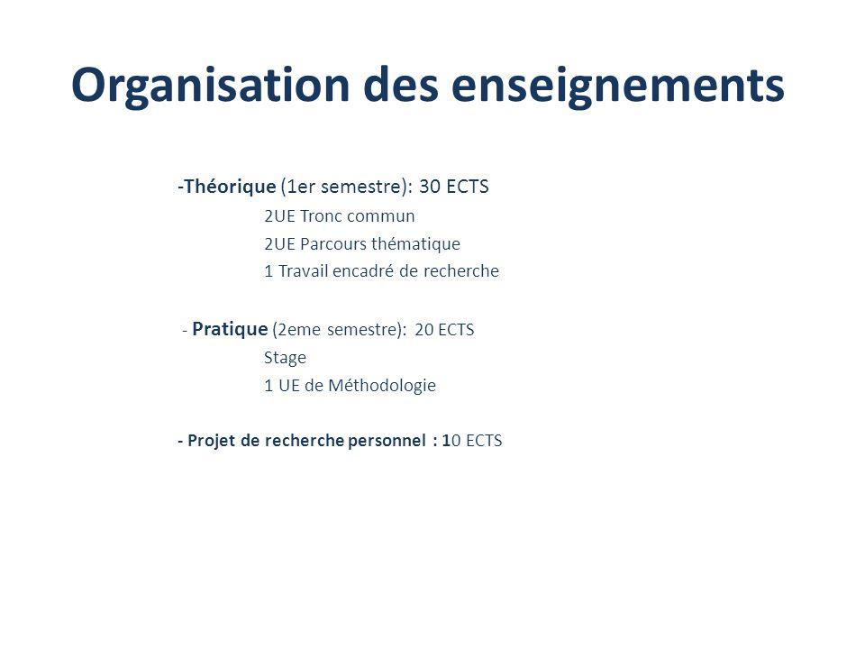 Organisation des enseignements -Théorique (1er semestre): 30 ECTS 2UE Tronc commun 2UE Parcours thématique 1 Travail encadré de recherche - Pratique (