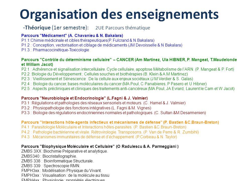 Organisation des enseignements -Théorique (1er semestre): 2UE Parcours thématique Parcours