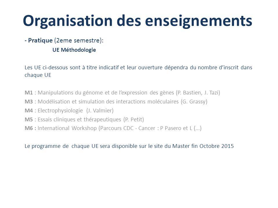 Organisation des enseignements - Pratique (2eme semestre): UE Méthodologie Les UE ci-dessous sont à titre indicatif et leur ouverture dépendra du nomb