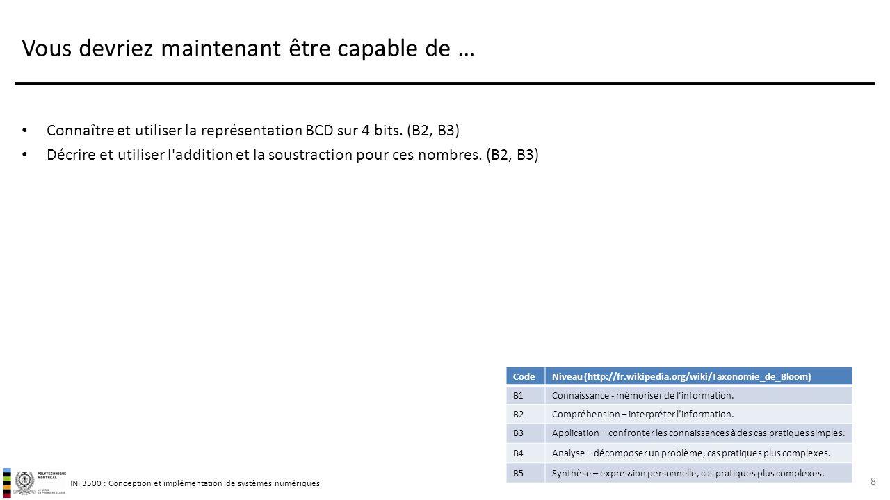 INF3500 : Conception et implémentation de systèmes numériques Vous devriez maintenant être capable de … Connaître et utiliser la représentation BCD sur 4 bits.
