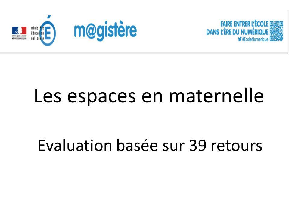 Les espaces en maternelle Evaluation basée sur 39 retours