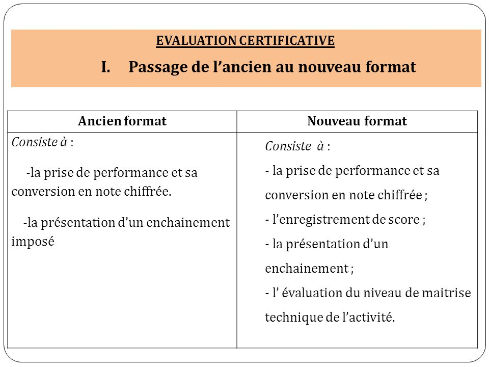 EVALUATION CERTIFICATIVE I.Passage de l ' ancien au nouveau format Ancien formatNouveau format Consiste à : -la prise de performance et sa conversion