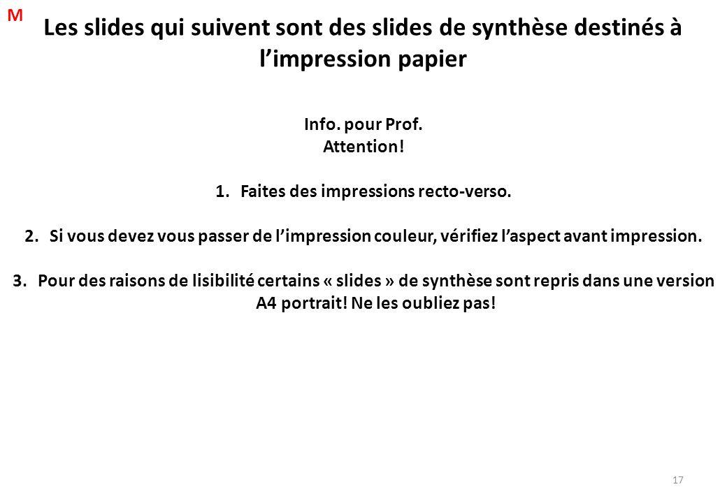 Les slides qui suivent sont des slides de synthèse destinés à l'impression papier 17 Info. pour Prof. Attention! 1.Faites des impressions recto-verso.