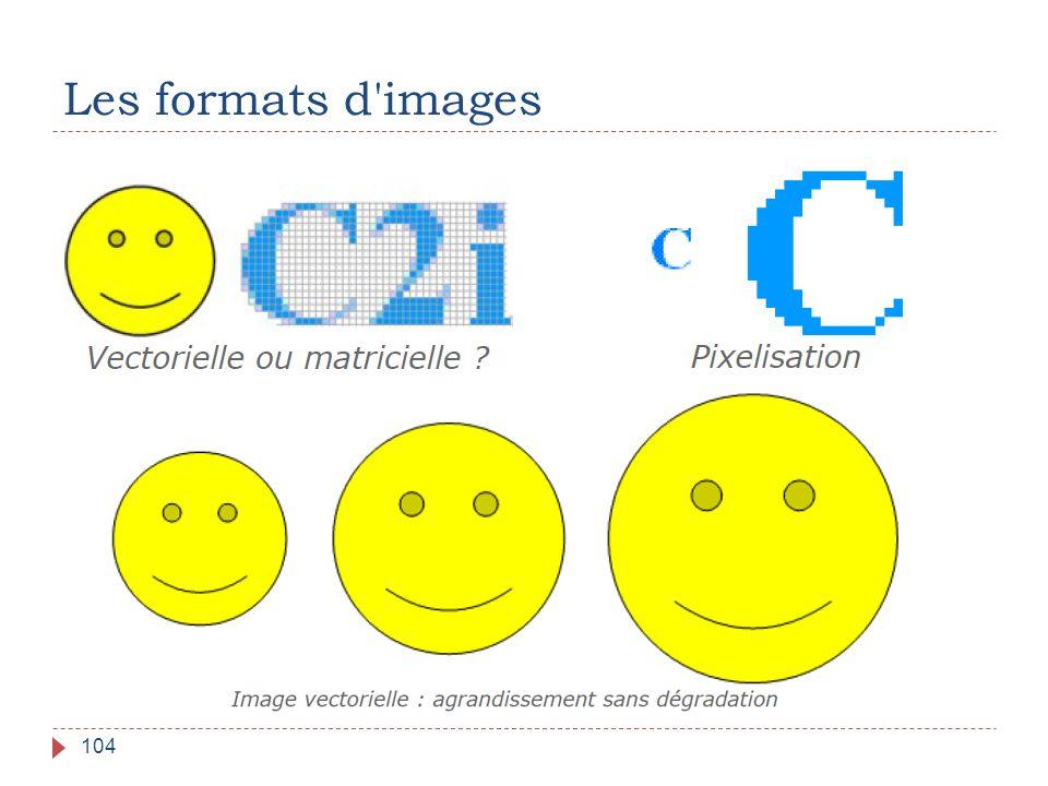 Les formats d'images 104