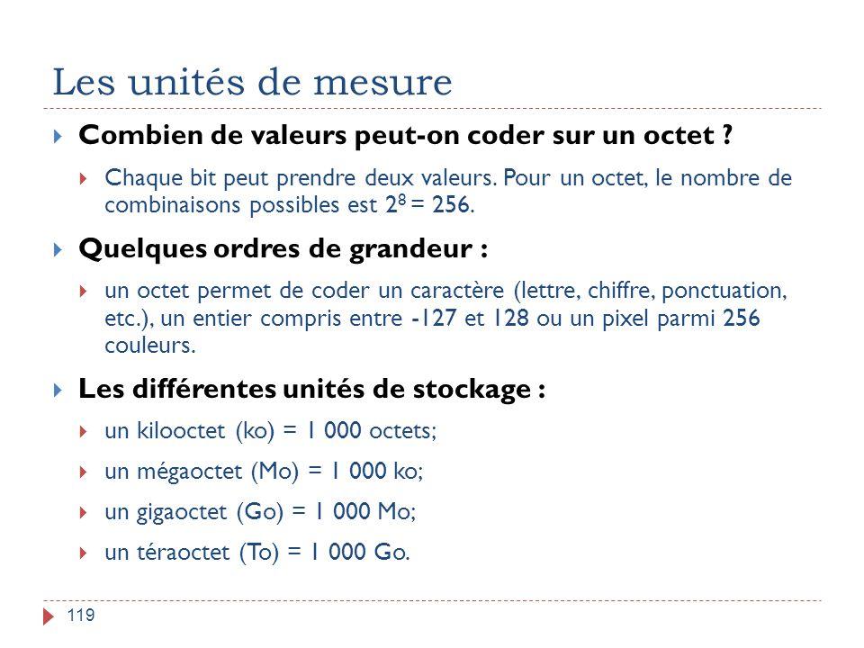 Les unités de mesure 119  Combien de valeurs peut-on coder sur un octet ?  Chaque bit peut prendre deux valeurs. Pour un octet, le nombre de combina