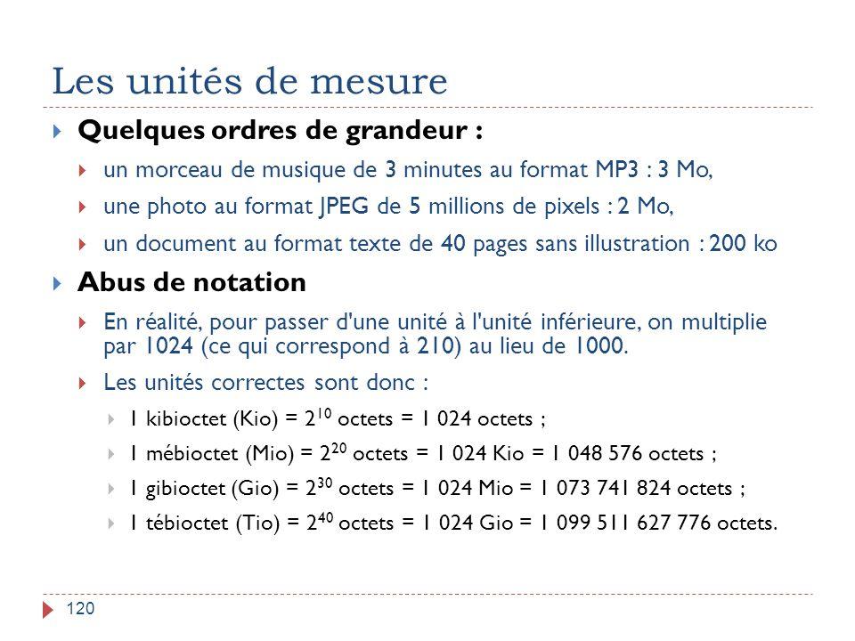 Les unités de mesure 120  Quelques ordres de grandeur :  un morceau de musique de 3 minutes au format MP3 : 3 Mo,  une photo au format JPEG de 5 mi