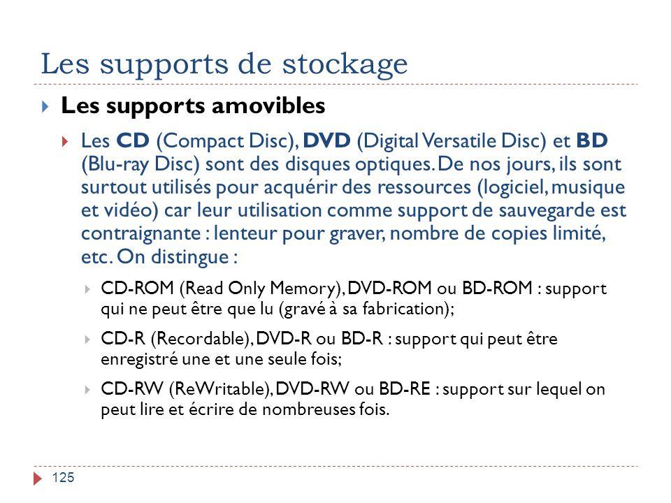 Les supports de stockage 125  Les supports amovibles  Les CD (Compact Disc), DVD (Digital Versatile Disc) et BD (Blu-ray Disc) sont des disques opti
