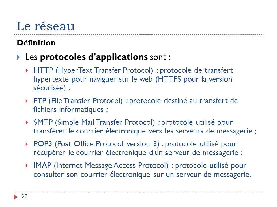 Le réseau 27 Définition  Les protocoles d'applications sont :  HTTP (HyperText Transfer Protocol) : protocole de transfert hypertexte pour naviguer