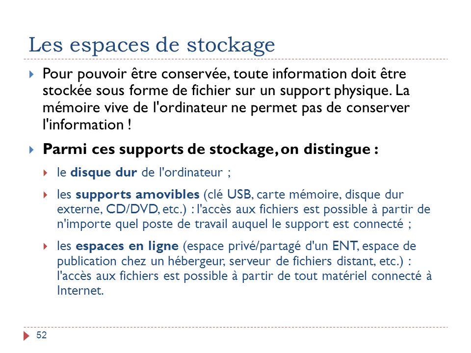 Les espaces de stockage 52  Pour pouvoir être conservée, toute information doit être stockée sous forme de fichier sur un support physique. La mémoir