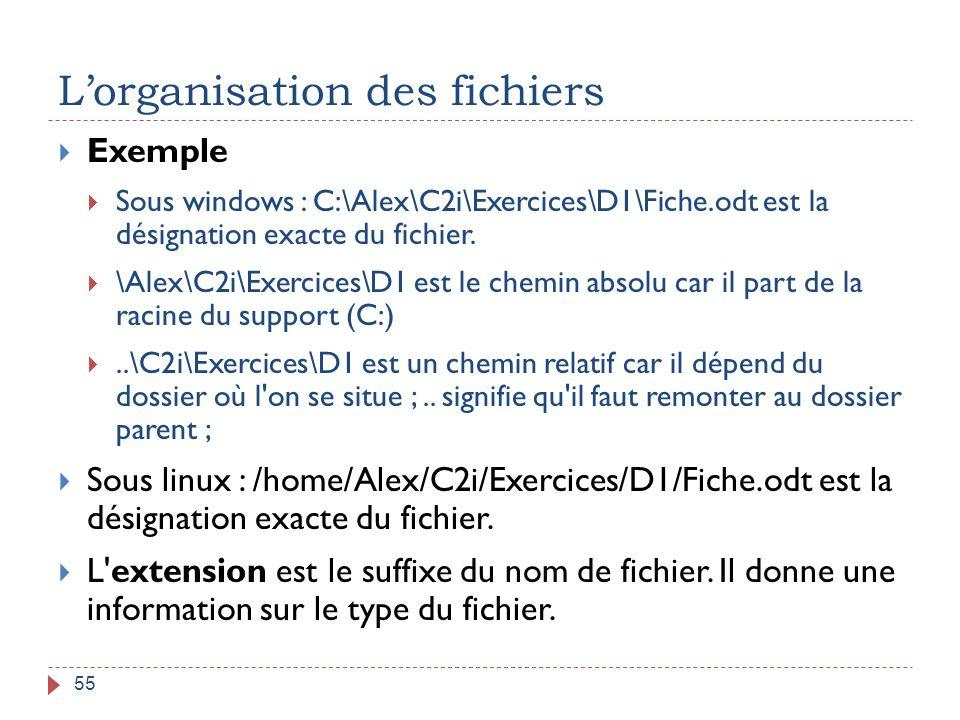L'organisation des fichiers 55  Exemple  Sous windows : C:\Alex\C2i\Exercices\D1\Fiche.odt est la désignation exacte du fichier.  \Alex\C2i\Exercic