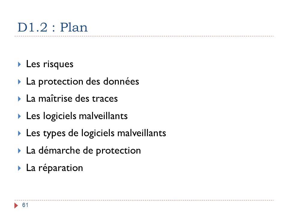 D1.2 : Plan 61  Les risques  La protection des données  La maîtrise des traces  Les logiciels malveillants  Les types de logiciels malveillants 