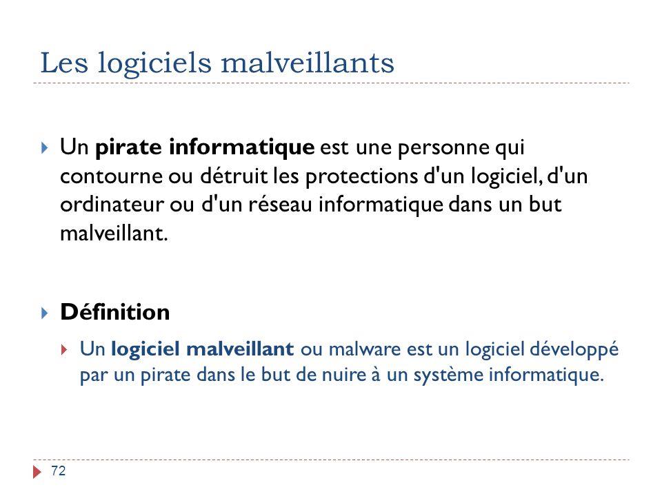Les logiciels malveillants 72  Un pirate informatique est une personne qui contourne ou détruit les protections d'un logiciel, d'un ordinateur ou d'u