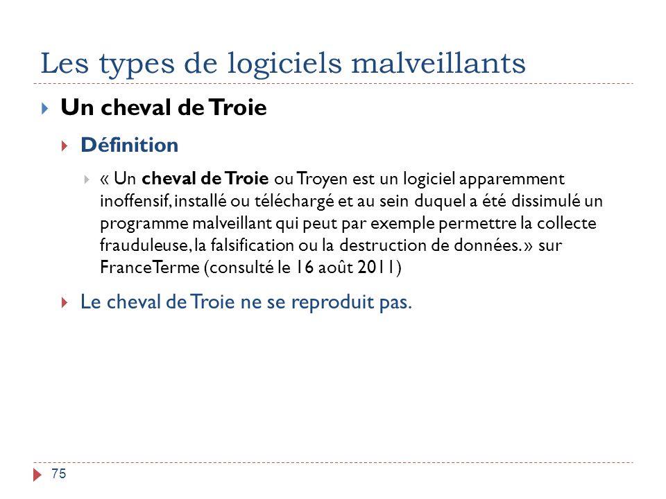 Les types de logiciels malveillants 75  Un cheval de Troie  Définition  « Un cheval de Troie ou Troyen est un logiciel apparemment inoffensif, inst