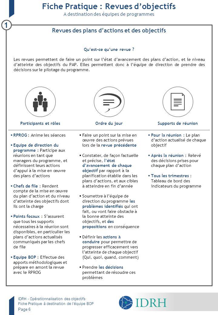 IDRH - Opérationnalisation des objectifs Fiche Pratique à destination de l'équipe BOP Page 6 D Fiche Pratique : Revues d'objectifs A destination des équipes de programmes Participants et rôlesOrdre du jourSupports de réunion  RPROG : Anime les séances  Equipe de direction du programme : Participe aux réunions en tant que managers du programme, et définissent leurs actions d'appui à la mise en œuvre des plans d'actions  Chefs de file : Rendent compte de la mise en œuvre du plan d'action et du niveau d'atteinte des objectifs dont ils ont la charge  Points focaux : S'assurent que tous les supports nécessaires à la réunion sont disponibles, en particulier les plans d'actions actualisés communiqués par les chefs de file  Equipe BOP : Effectue des apports méthodologiques et prépare en amont la revue avec le RPROG  Faire un point sur la mise en œuvre des actions prévues lors de la revue précédente  Constater, de façon factuelle et précise, l'état d'avancement de chaque objectif par rapport à la planification établie dans les plans d'actions, et aux cibles à atteindre en fin d'année  Soumettre à l'équipe de direction du programme les problèmes identifiés qui ont fait, ou vont faire obstacle à la bonne atteinte des objectifs, et des propositions en conséquence  Définir les actions à conduire pour permettre de progresser efficacement vers l'atteinte de chaque objectif (Qui, quoi, quand, comment)  Prendre les décisions permettant de résoudre ces problèmes  Pour la réunion : Le plan d'action actualisé de chaque objectif  Après la réunion : Relevé des décisions prises pour chaque plan d'action  Tous les trimestres : Tableau de bord des indicateurs du programme 1 Revues des plans d'actions et des objectifs 111 Qu'est-ce qu'une revue .
