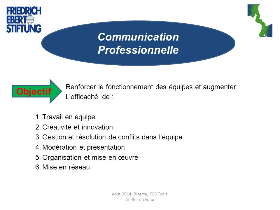 Renforcer le fonctionnement des équipes et augmenter L'efficacité de : 1.Travail en équipe 2.Créativité et innovation 3.Gestion et résolution de confl