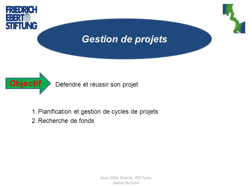 Défendre et réussir son projet 1.Planification et gestion de cycles de projets 2.Recherche de fonds Aout 2014, Bizerte, FES Tunis, Atelier du Futur Ge