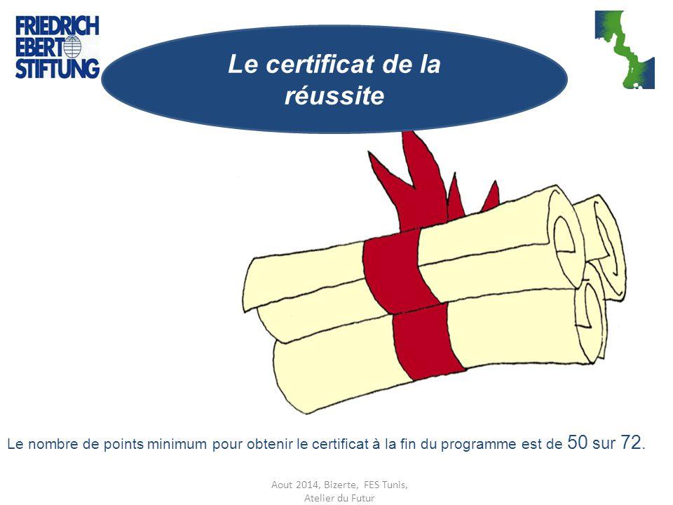 Le nombre de points minimum pour obtenir le certificat à la fin du programme est de 50 sur 72. Aout 2014, Bizerte, FES Tunis, Atelier du Futur Le cert